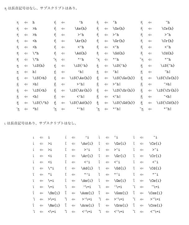 日本人のための古代ギリシア語